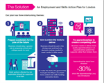 Skills Action Plan for London launched